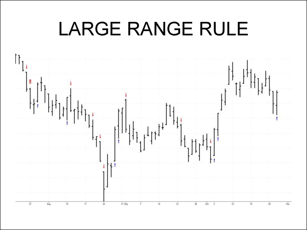 LARGE RANGE RULE