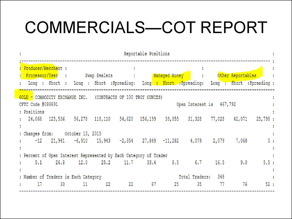 COMMERCIALS—COT REPORT