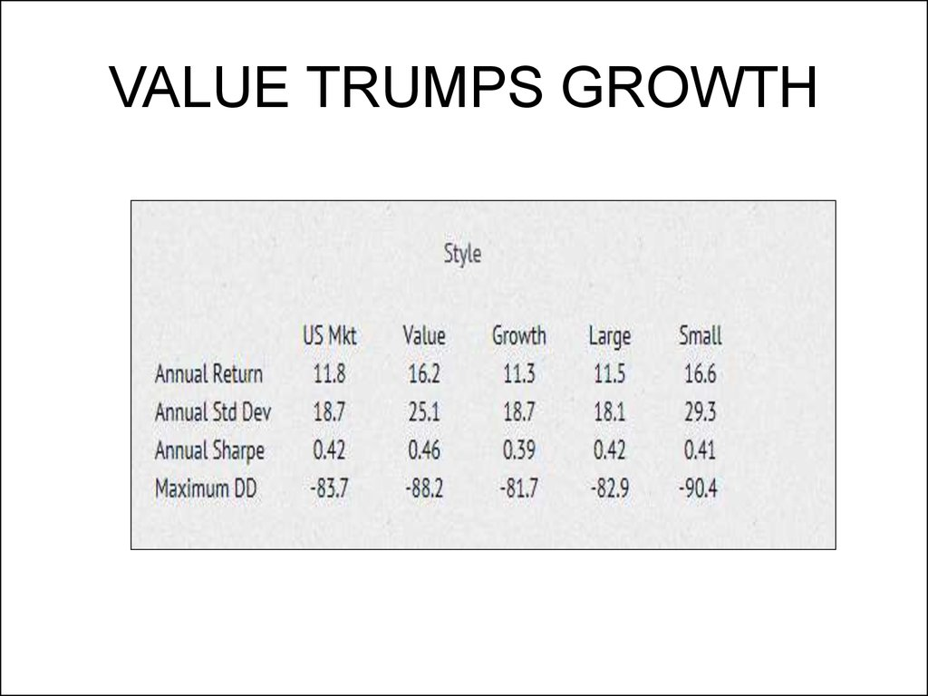 VALUE TRUMPS GROWTH