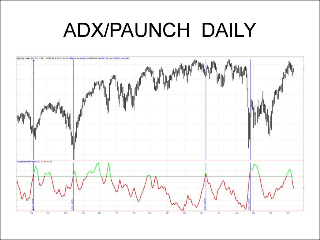 ADX/PAUNCH DAILY