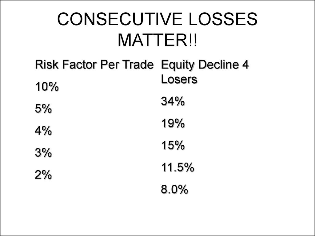 CONSECUTIVE LOSSES MATTER!!