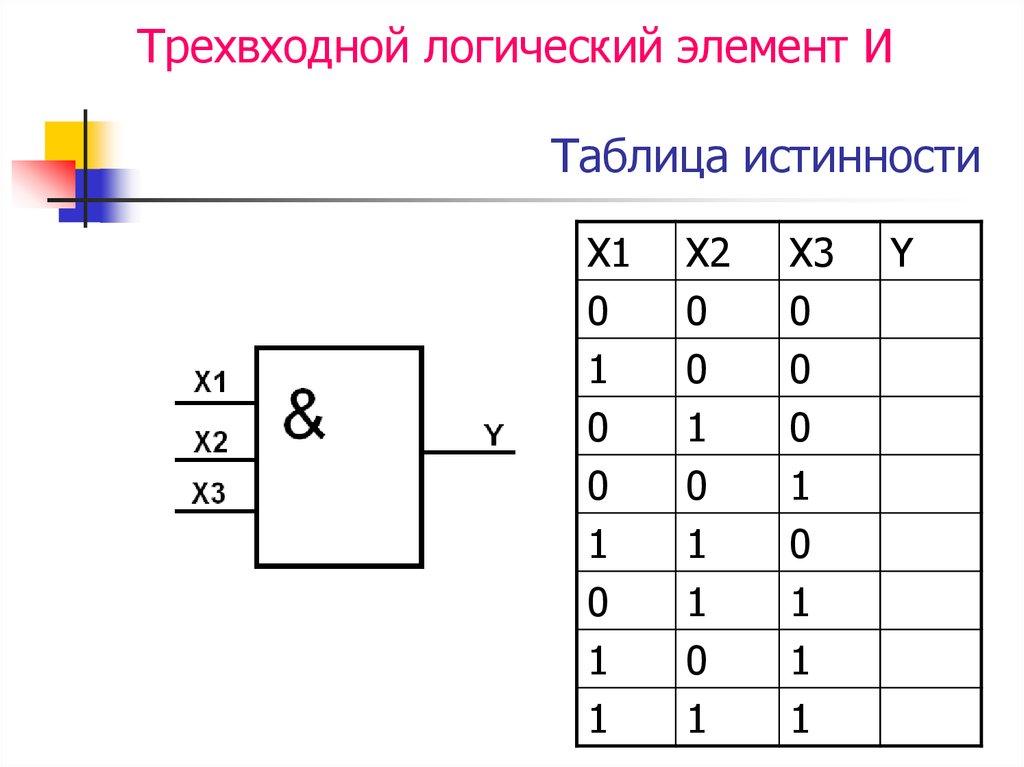 Элементы математической логики решение задач все задачи решения с2 методом координат