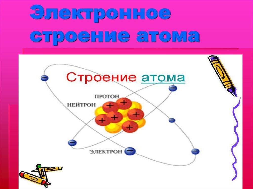 электронное строение атома картинки фигуры мужскому типу