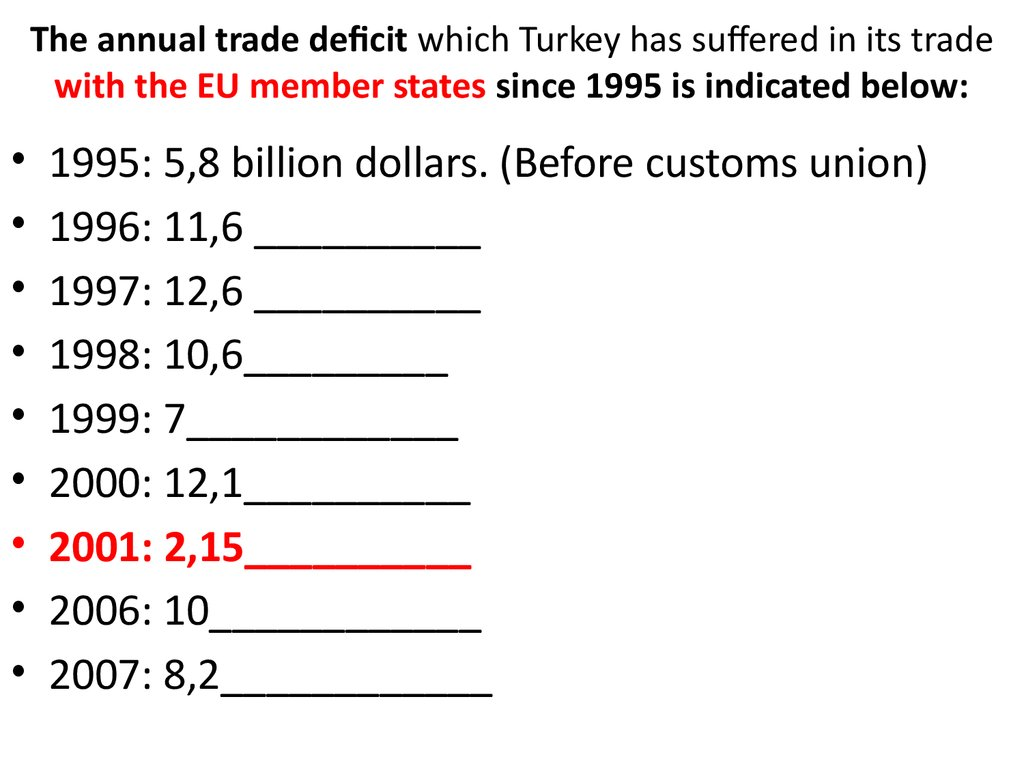 The annual trade deficit which Turkey has suffered in its trade with the EU member states since 1995 is indicated below: