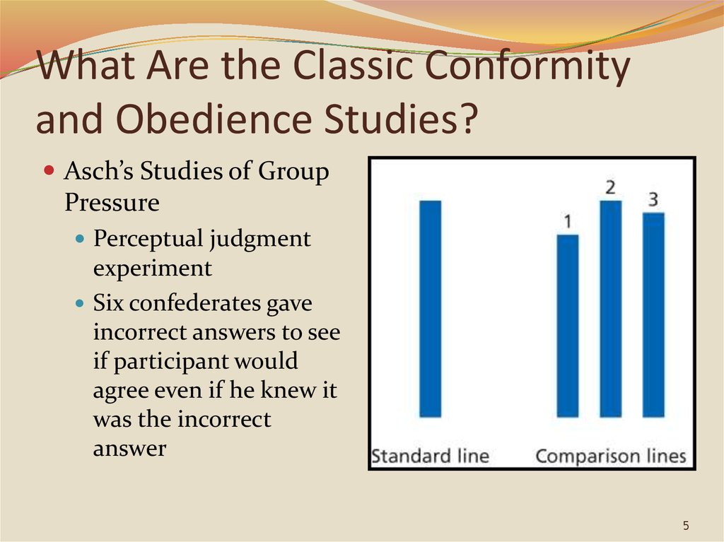 What Are the Classic Conformity and Obedience Studies?
