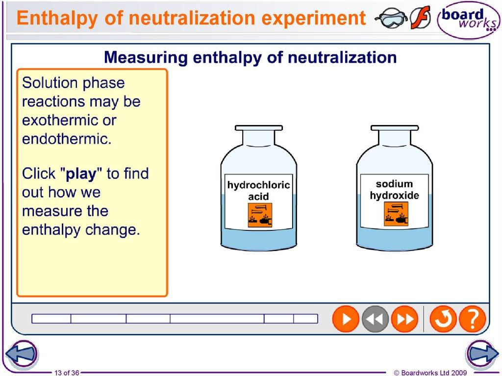 enthalpy change of neutralisation experiment