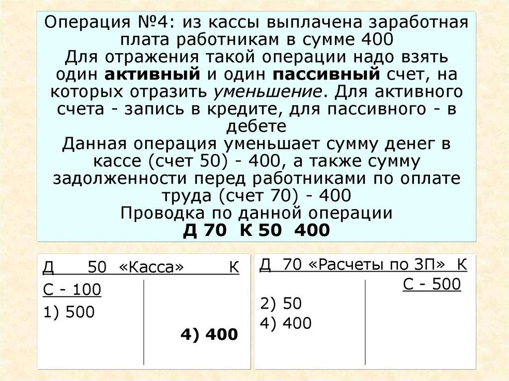 по кредиту счета 50 отражается