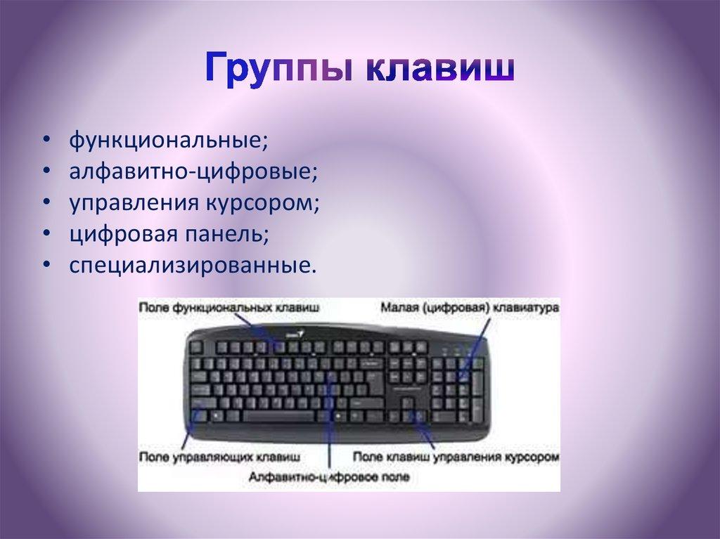 Информатика работа с клавиатурой картинки