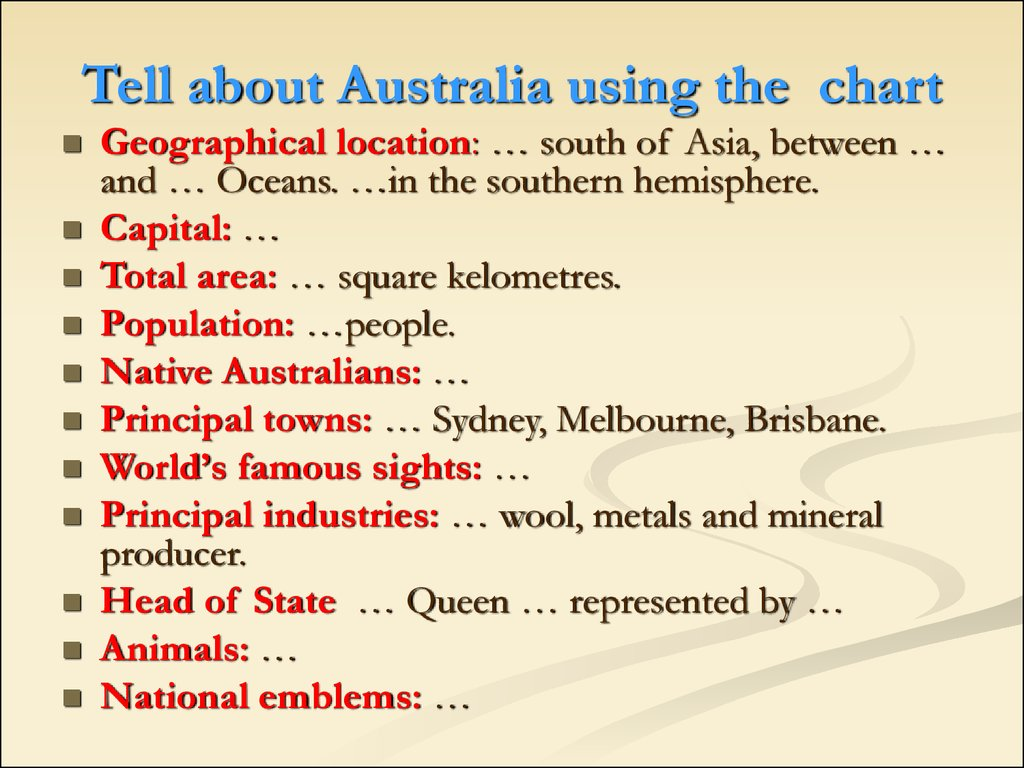 Tell about Australia using the chart