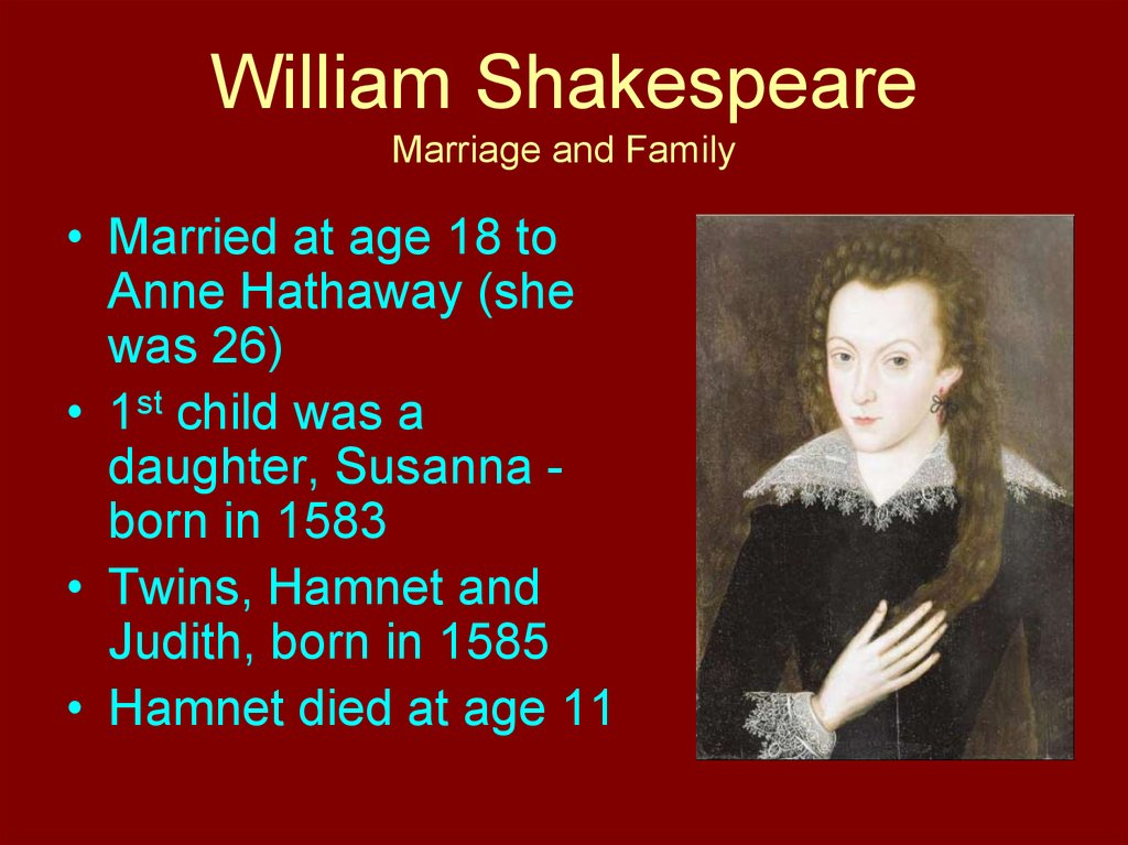 William Shakespeare Marriage and Family