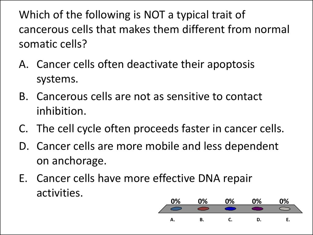 Which of the following is NOT a typical trait of cancerous cells that makes them different from normal somatic cells?