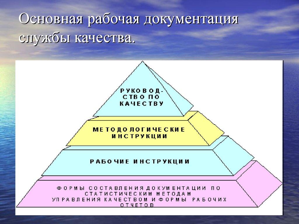 ГОСТ Р 142004 Стандартизация в Российской Федерации