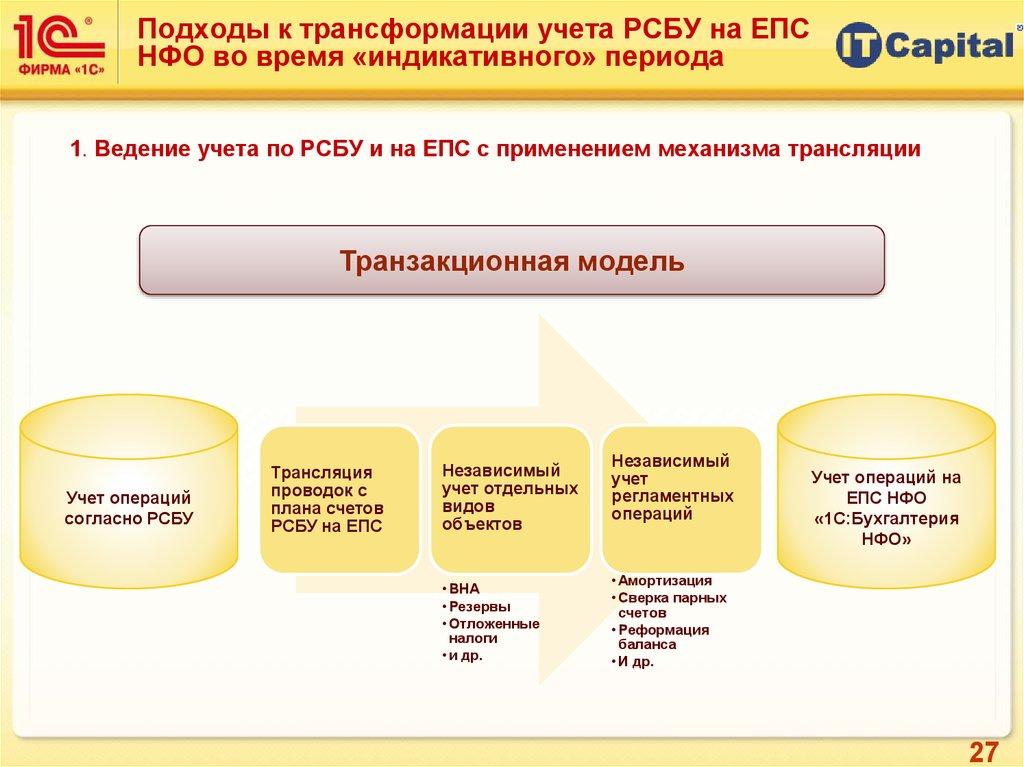 объявление в вестник государственной регистрации о ликвидации ооо с