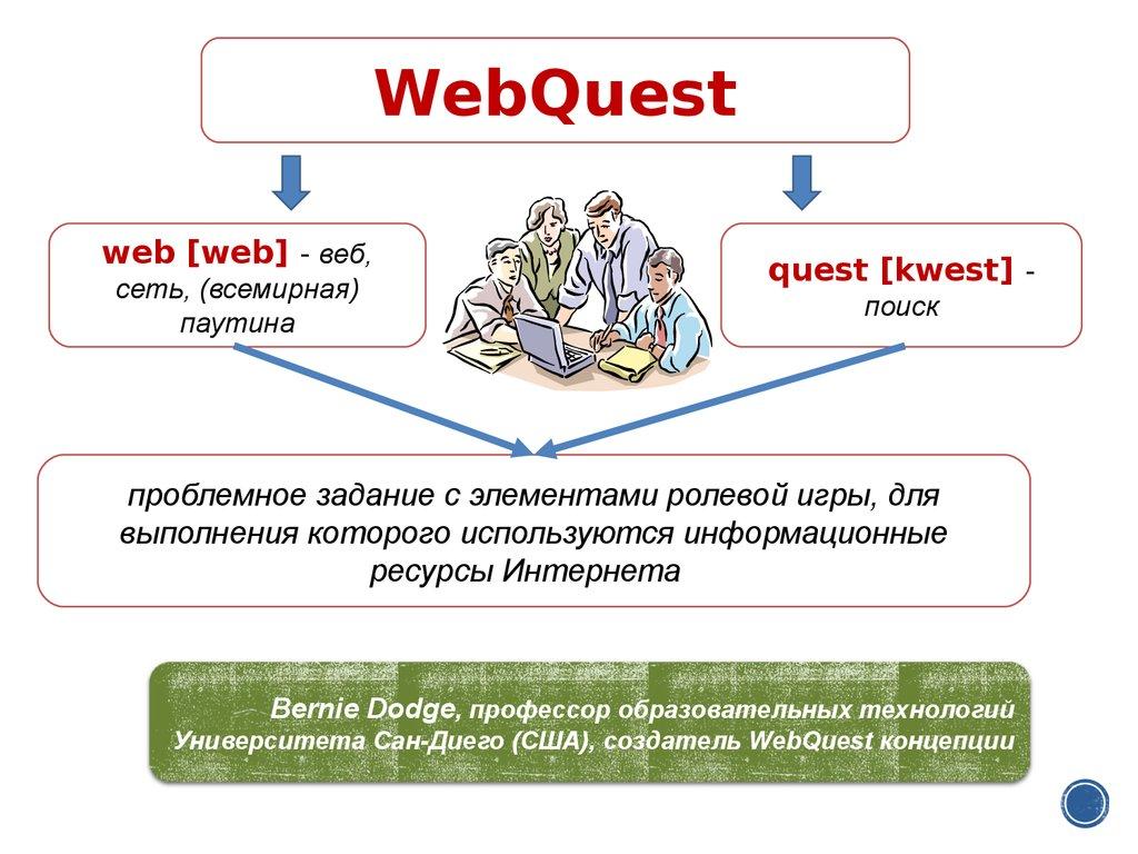 Квест-технология в образовании. WebQuests - презентация онлайн информационно