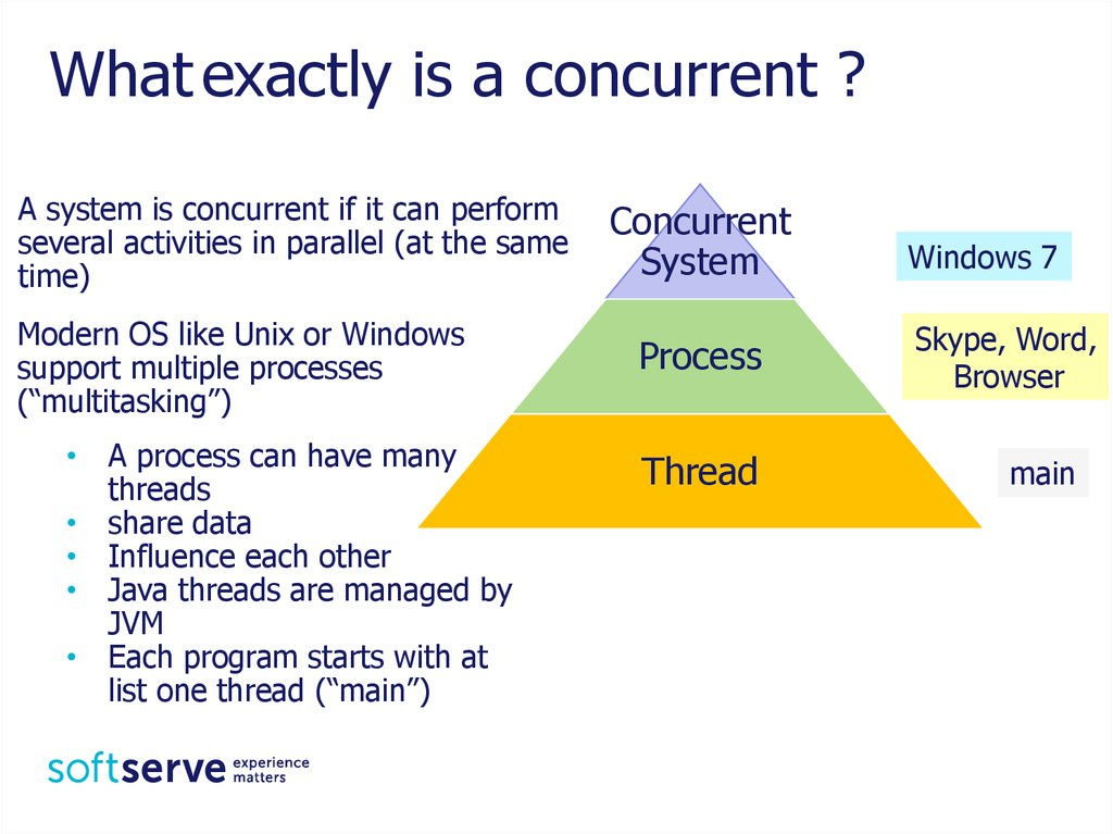 What exactly is a concurrent ?