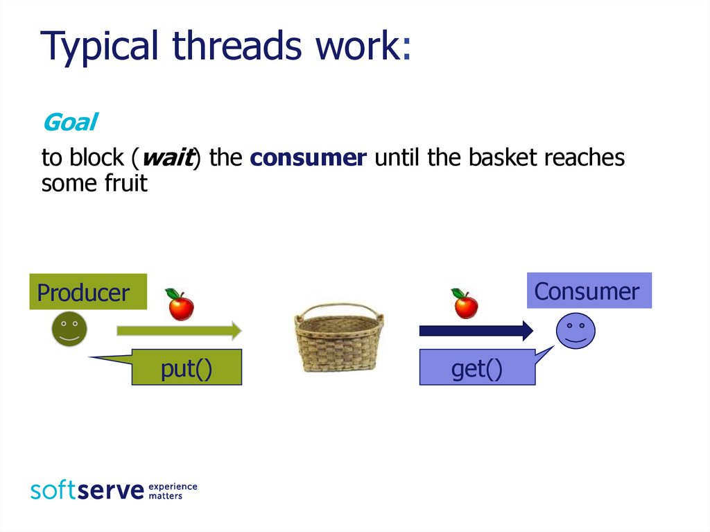 Typical threads work:
