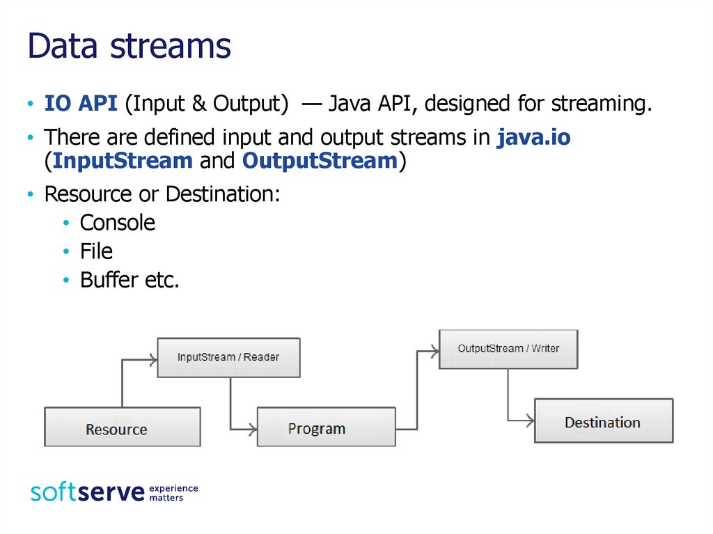 Data streams
