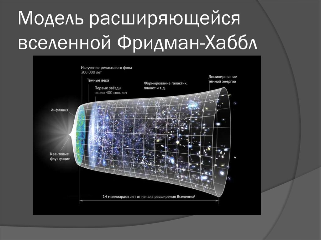 Картинка расширение вселенной, анимашки гномы открытка