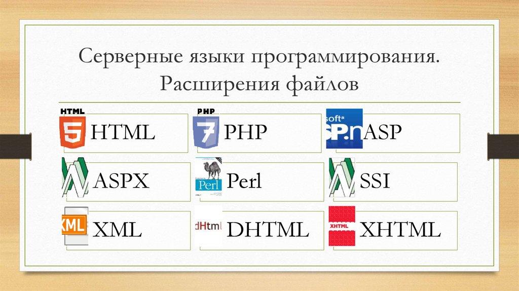 Какой язык для создания сайтов создания сайта своими руками бесплатно