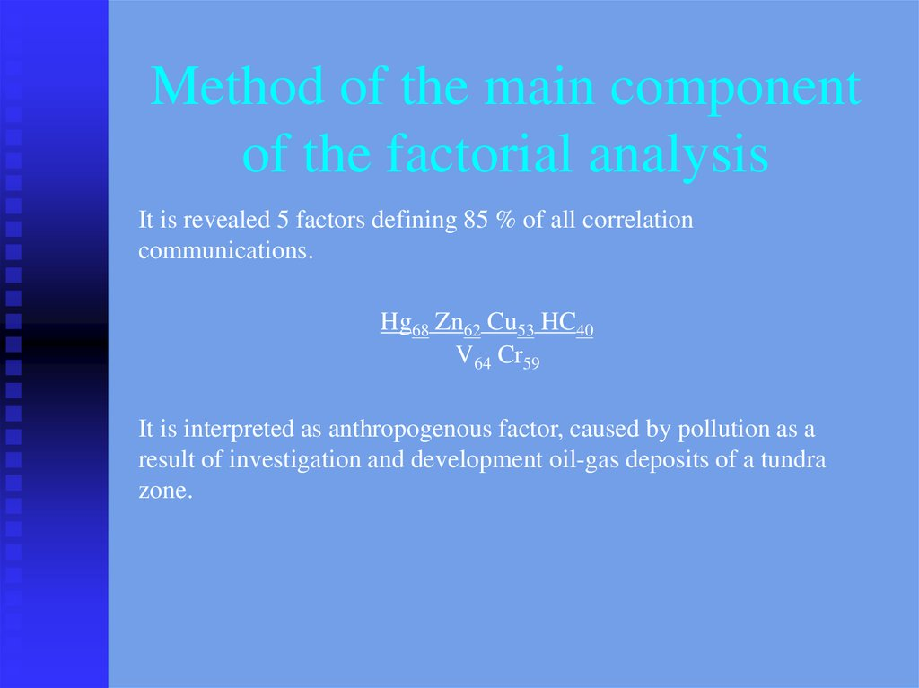 Method of the main component of the factorial analysis