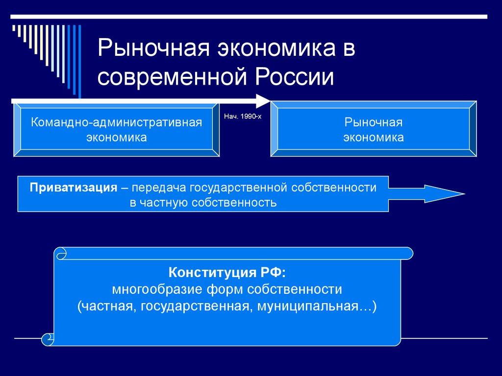 переход к рыночной экономики введение национальной валюты работает клавиатура