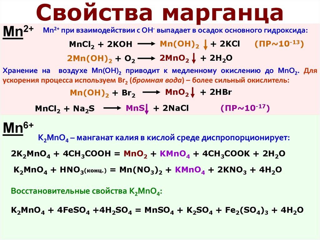 химические свойства хрома Online Presentation
