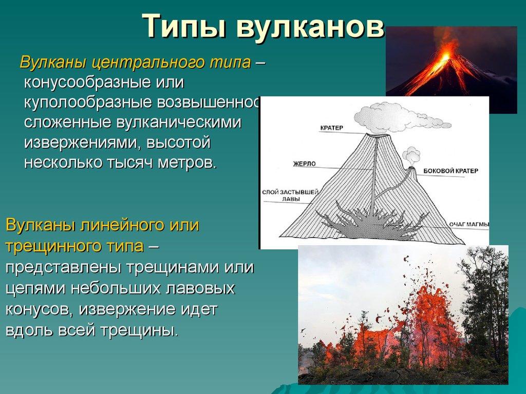 пирожное линейные и центральные вулканы картинки гостинице номера оборудованы
