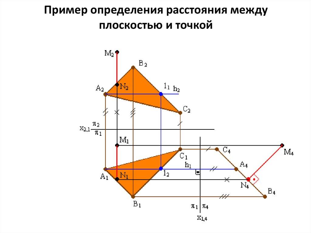 Алгоритм решения метрических задач как решить задач по химии 8 класс