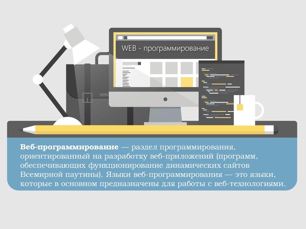 Веб программирование модель работа в брачном агентстве модель