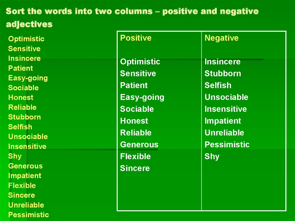 Sort the words into two columns – positive and negative adjectives