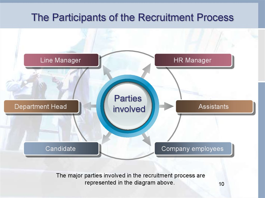 the recruitment procedure strategy for a company I don't know if it's much of a strategy but companies that want particular candidates usually keep heat on the process to specifically answer one of the comments that you make above, it seems like a horrible strategy to delay a process until after offer expire at company y if company y gets who.