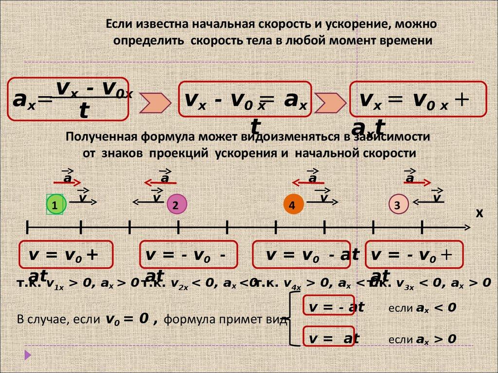 Решения задач по физике ускорение решение задач по матиматике 4 класс