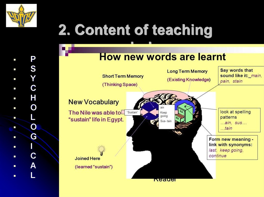 2. Content of teaching vocabulary