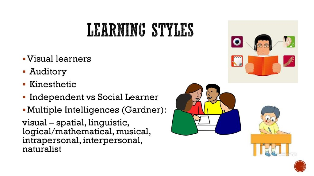 learning styles Different learning styles require varied methods to keep you motivated and successful in the classroom here is a bit more about each of the three learning styles.
