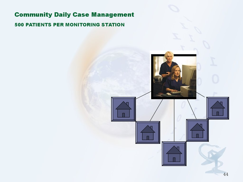 Community Daily Case Management 500 PATIENTS PER MONITORING STATION