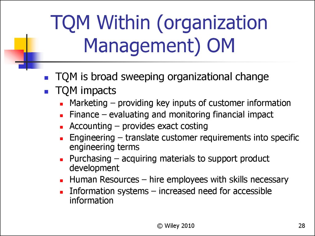 TQM Within (organization Management) OM