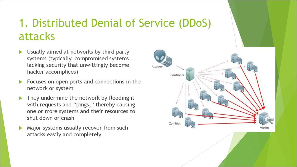 1. Distributed Denial of Service (DDoS) attacks