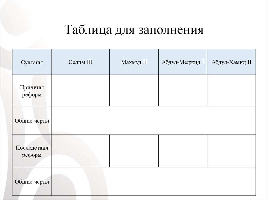 Варианты таблиц в картинках