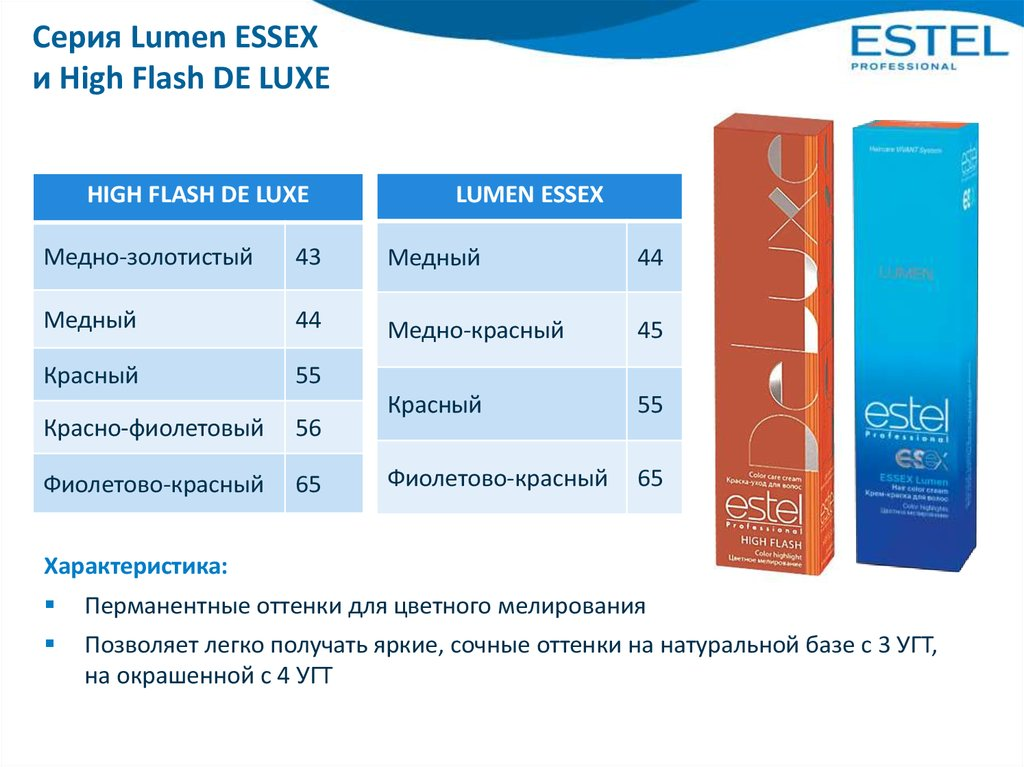 Серия Lumen ESSEX и High Flash DE LUXE
