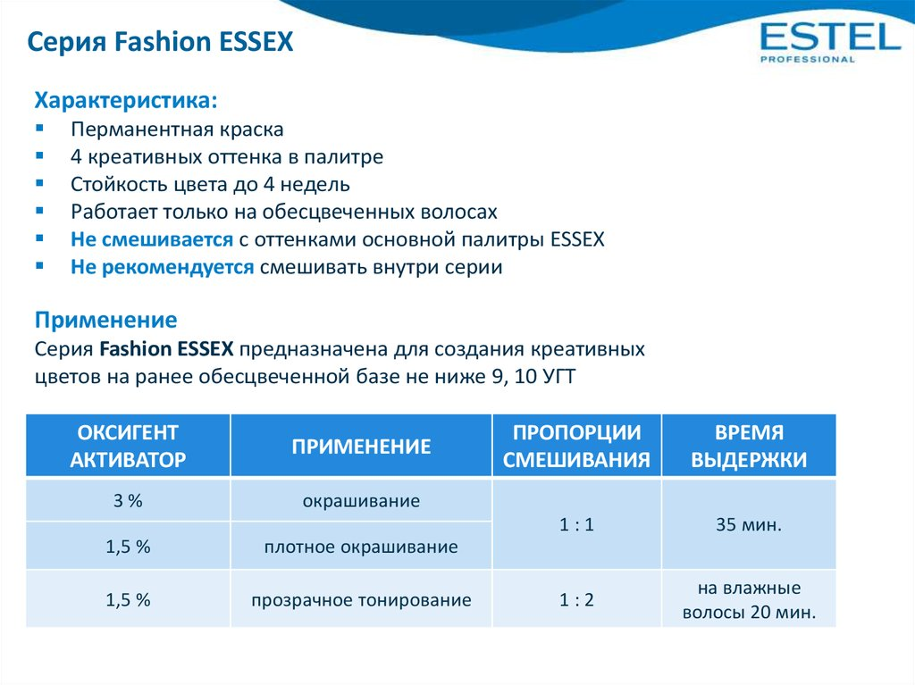 Серия Fashion ESSEX