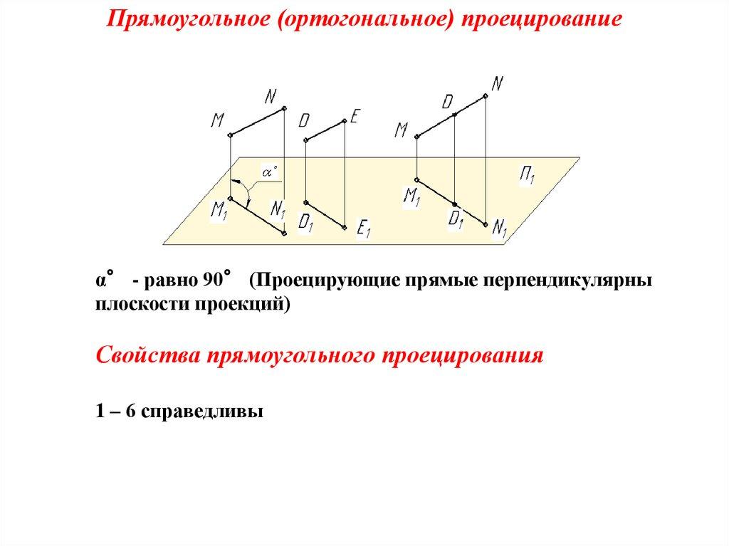 Перпендикулярная прямая по отношению к плоскости 163