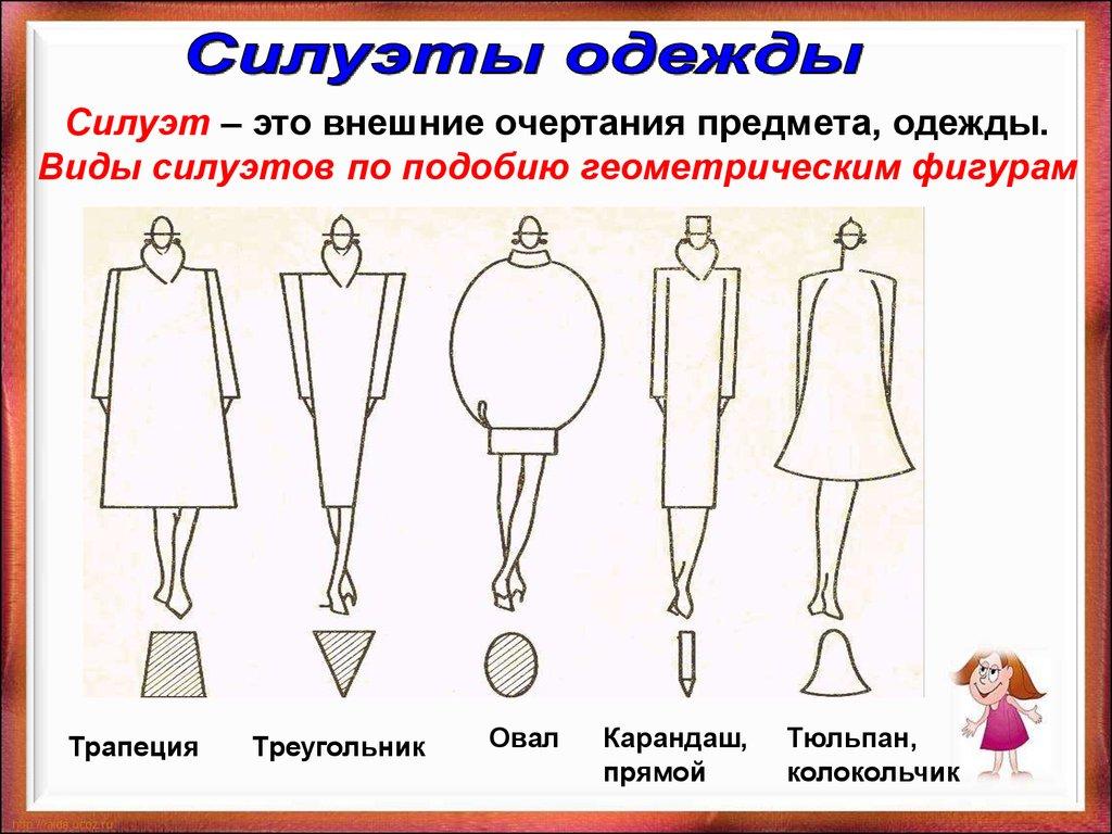 Силуэт – это внешние очертания предмета, одежды. Виды силуэтов по подобию  геометрическим фигурам. Трапеция Треугольник Овал Карандаш, прямой. Тюльпан, a7a6cced4f9