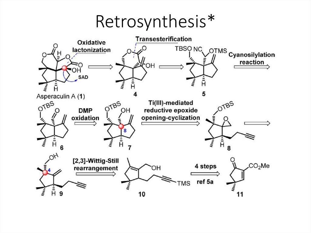 retrosynthesis Retrosynthetic analysis definition 3 retrosynthetic analysis (retrosynthesis) is a technique for planning a synthesis, especially of complex organic molecules,.