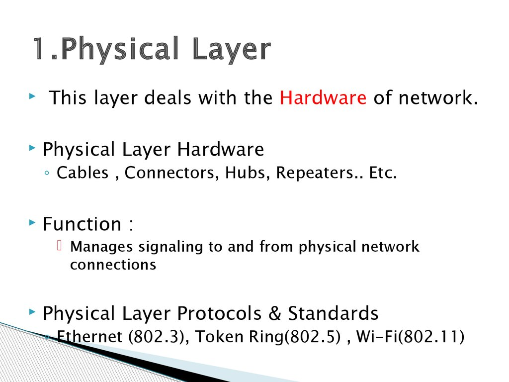 1.Physical Layer
