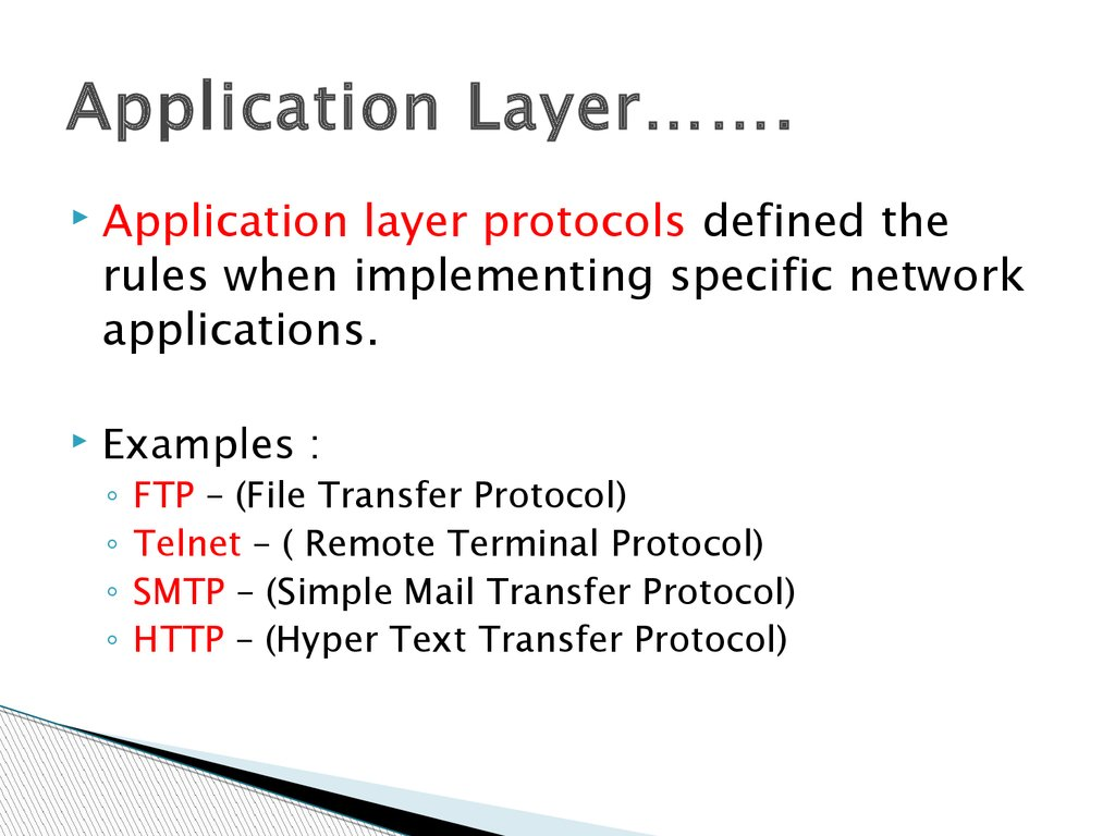 Application Layer…….