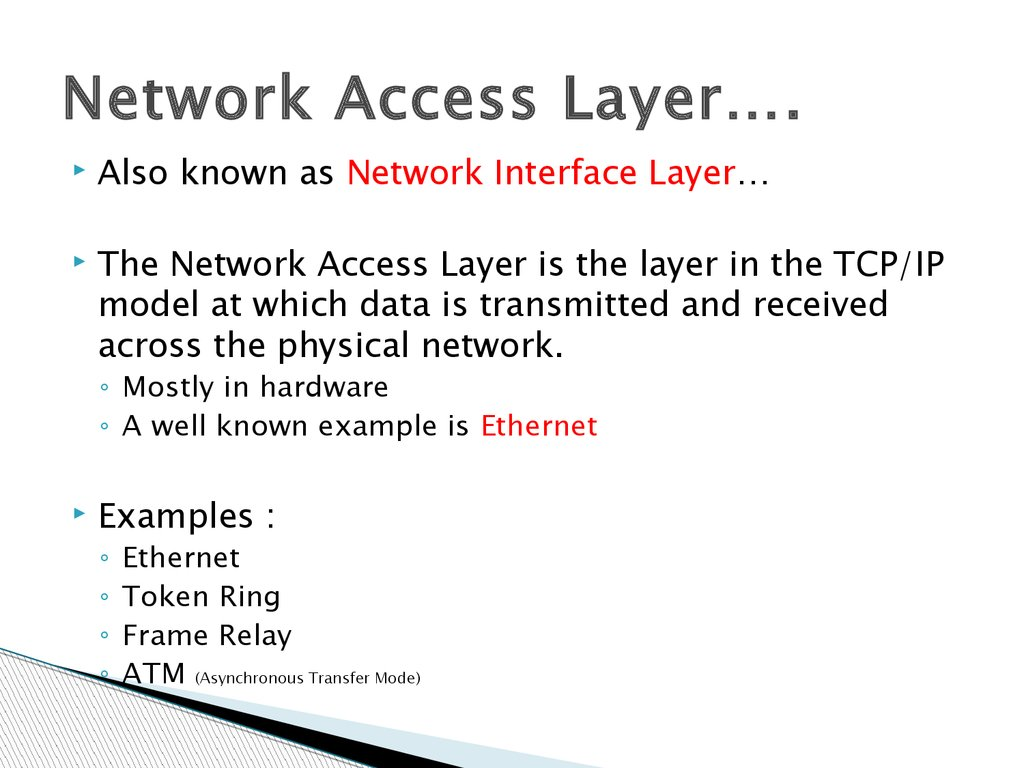 Network Access Layer….