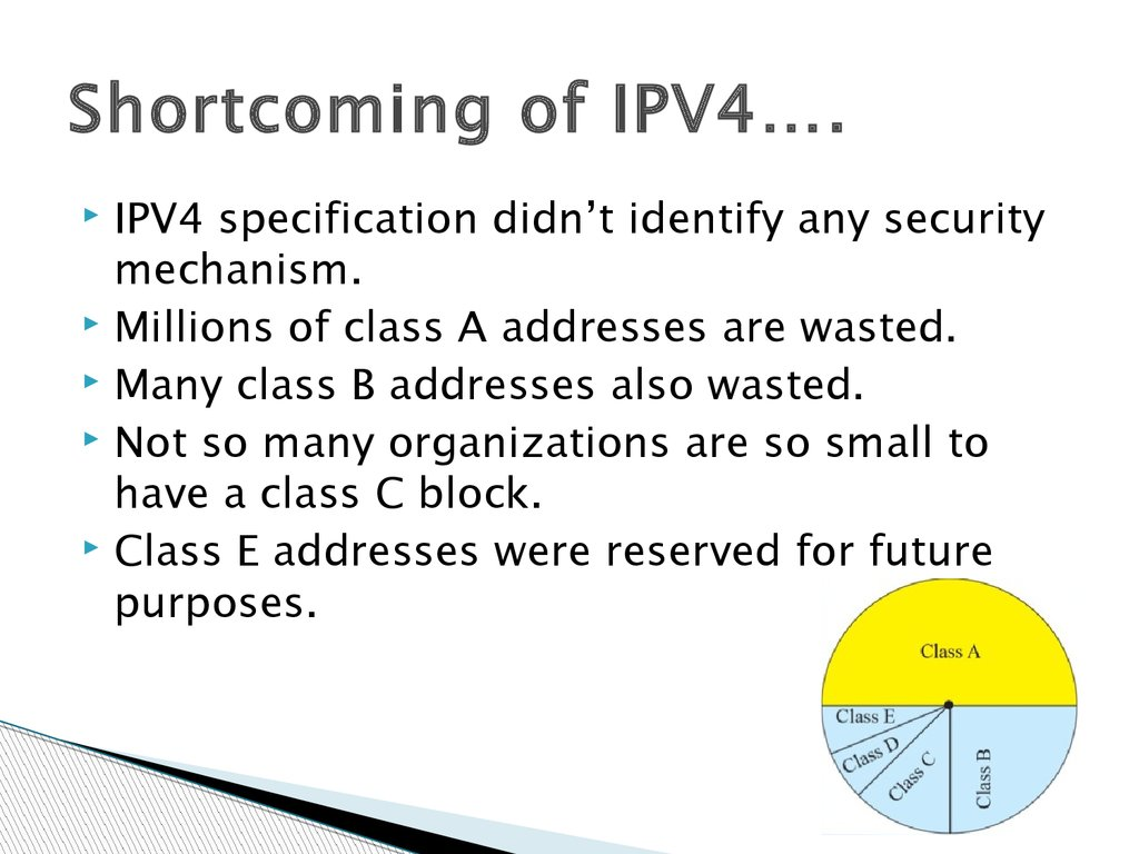Shortcoming of IPV4….