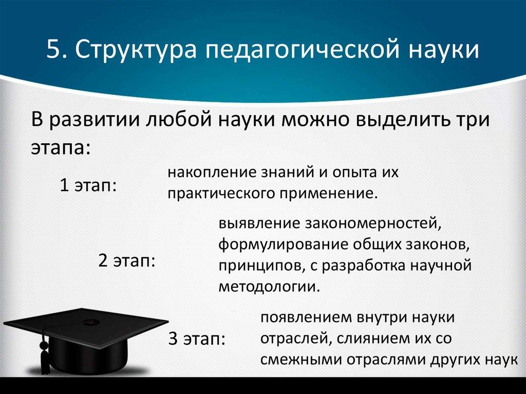 Структура педагогической науки. категориально понятийный аппарат современной педагогики шпаргалка