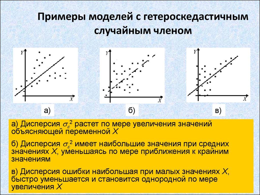 Коррекция гетероскедастичности изменение спецификации модели