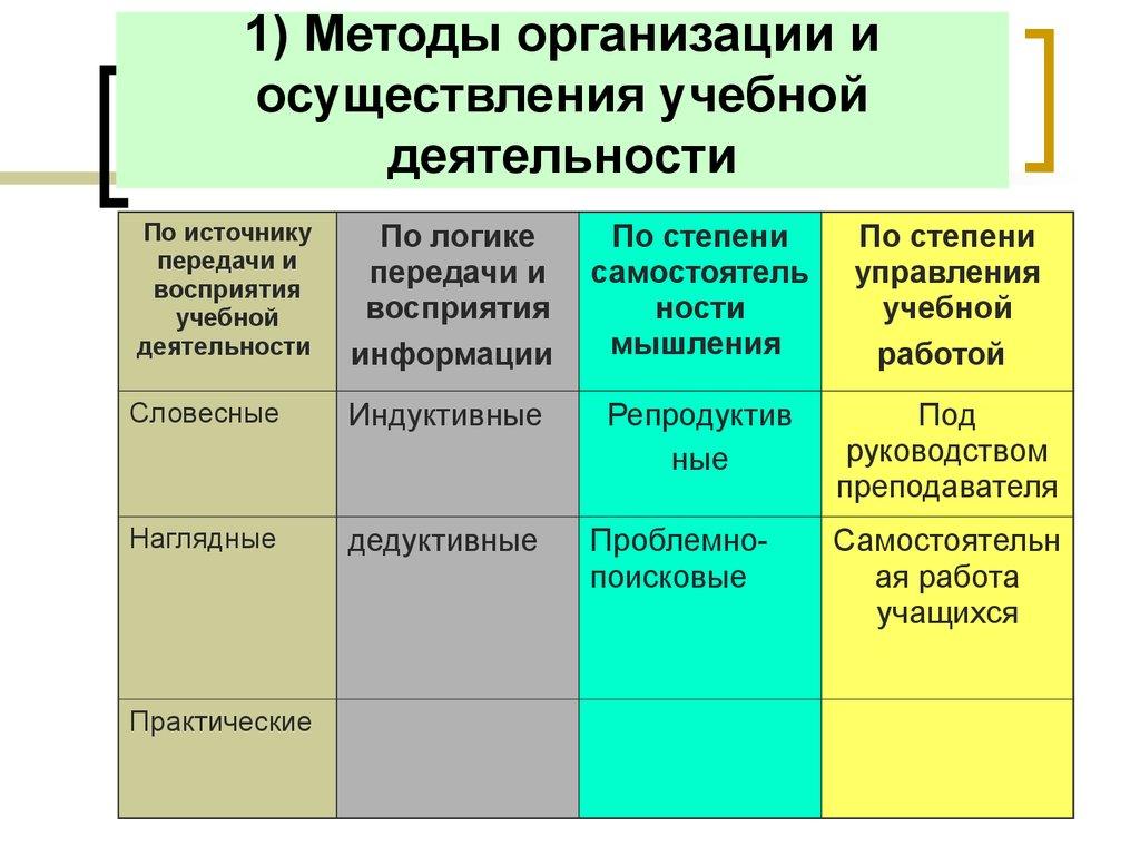 ebook Multiple Affordances of Language